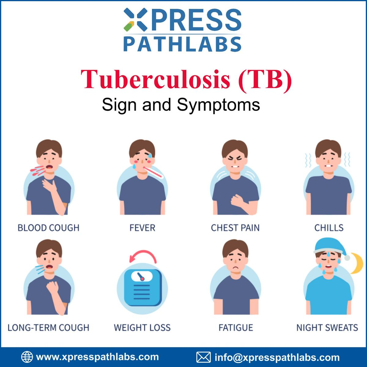 Tuberculosis (TB) Sign and Symptoms. #GoodMorning🌄 #SwasthaBharat #StaySafe #SafetyFirst #HealthyLife #healthiswealth #TB #XpressPathlabs