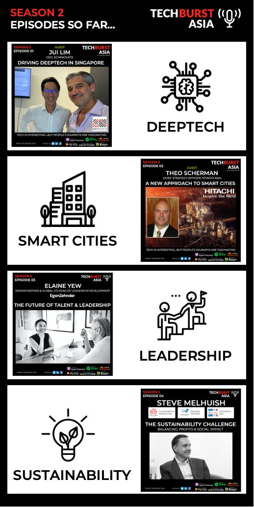 I'll be back with more @TechBurstAsia #podcasts soon, waiting for new @rodemics kit! In the meantime, check out Season 2 Ep 1-4 - we covered #DeepTech, #SmartCities, #Leadership & #Sustainability. Next up, #5G, #DigitalTwins & future of #Telcos! https://t.co/H5ZqQp6amO https://t.co/uxnEnI7aL2