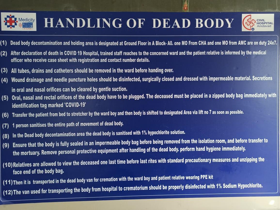 કોરોનાગ્રસ્ત દર્દીના મૃતદેહની અંતિમક્રિયા માટે સ્ટાન્ડર્ડ ઓપરેટિંગ પ્રોસેસ (SOP)