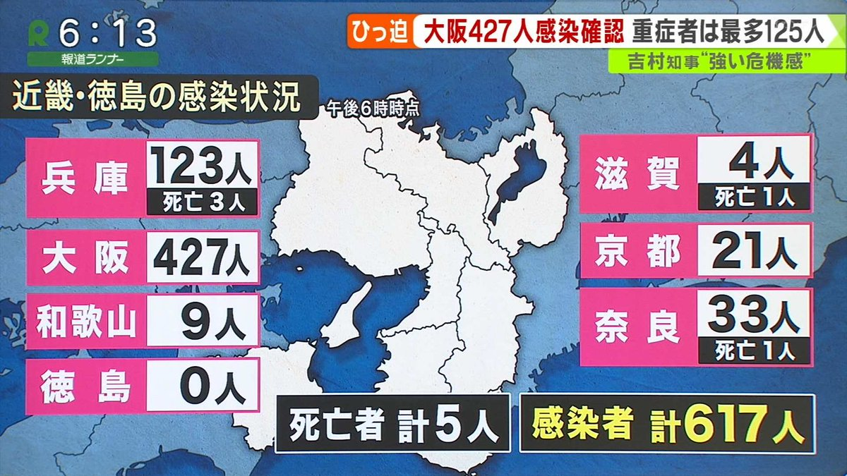 高知 県 コロナ 感染 新型コロナ変異株13人確認 4/5高知県、8人新たに感染 高知新聞