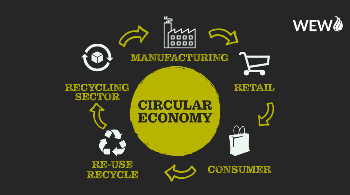 @circuleire Ireland's first cross-sectoral industry-led innovation network dedicated to accelerating a #NetZero  carbon #circulareconomy launched with 25 members such as Wyeth Nutrition, Kerry Group, Coca-Cola, Boston Scientific, J&J, Pfizer, Hovione & MSD https://t.co/idb1AEP0Mc https://t.co/epVXMgkeOs