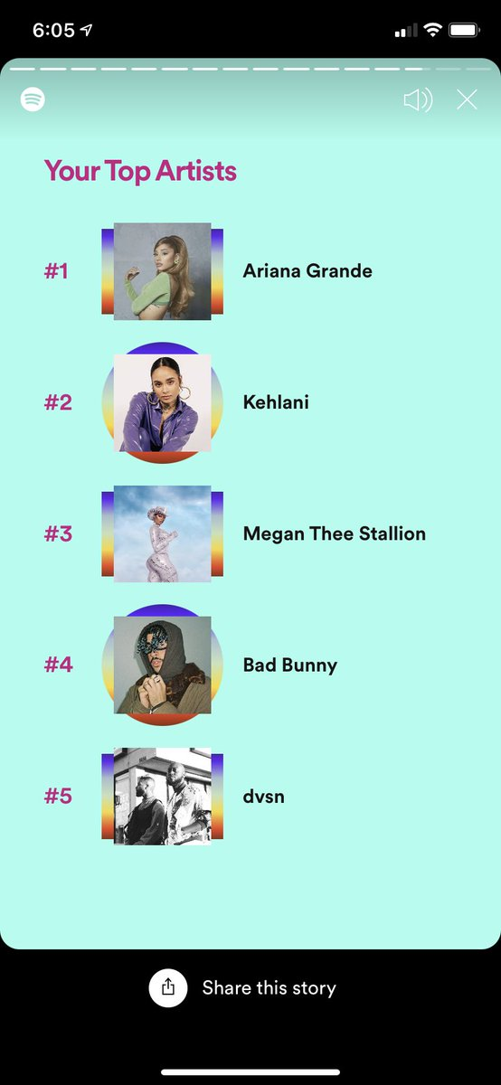 My goal this year was to add Megan to my top artists and I'm glad to see I did something right this year 😌 #GOODNEWSMEGAN