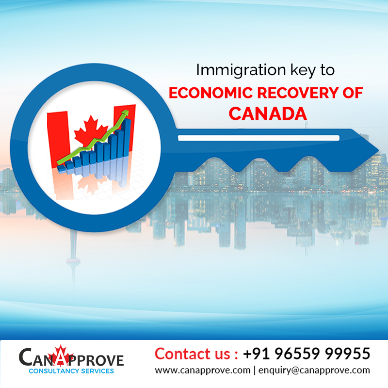 Canada is planning to invest $72 million for modernizing #Canada immigration system.  WhatsApp@   Know more about Canada's #immigration system.  #canadaImmigration #CovidVaccine #COVIDー19 #wednesdaythought #wednesdaywisdom