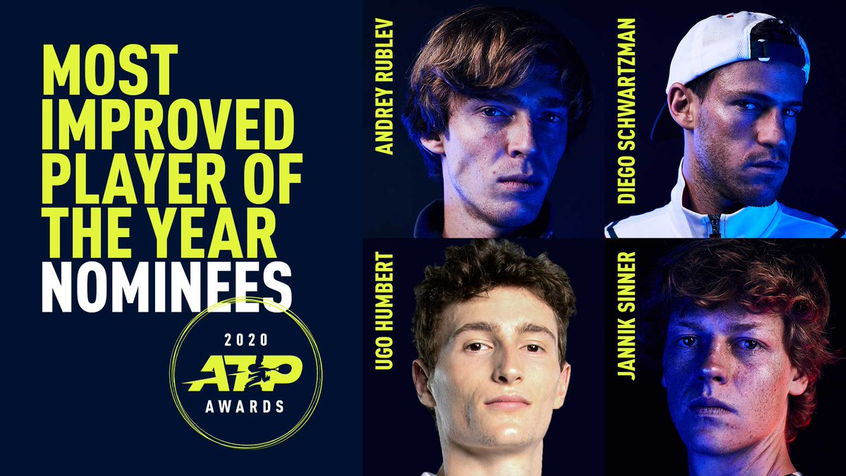 Most Improved Player of the Year Nominees:  🇷🇺 Andrey Rublev 🇦🇷 Diego Schwartzman 🇫🇷 Ugo Humbert 🇮🇹 Jannik Sinner  #ATPAwards https://t.co/dhSq7rdONF