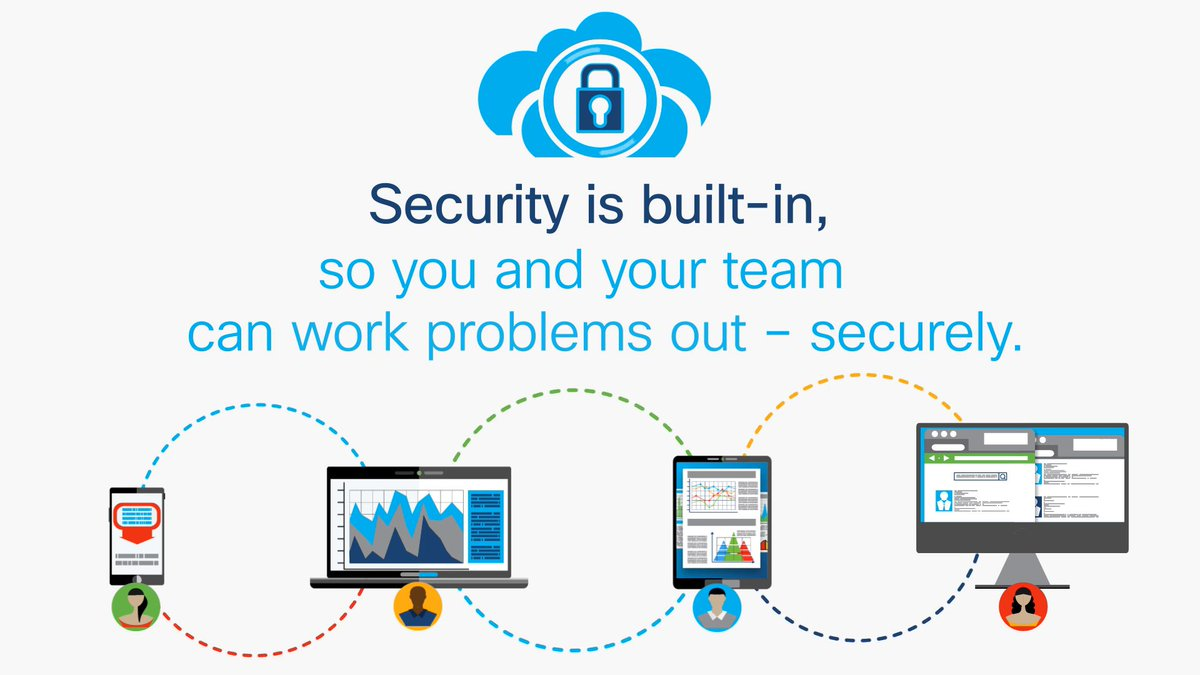 Implement remote #collaboration with simplicity, reliability, and security. See what's possible here: