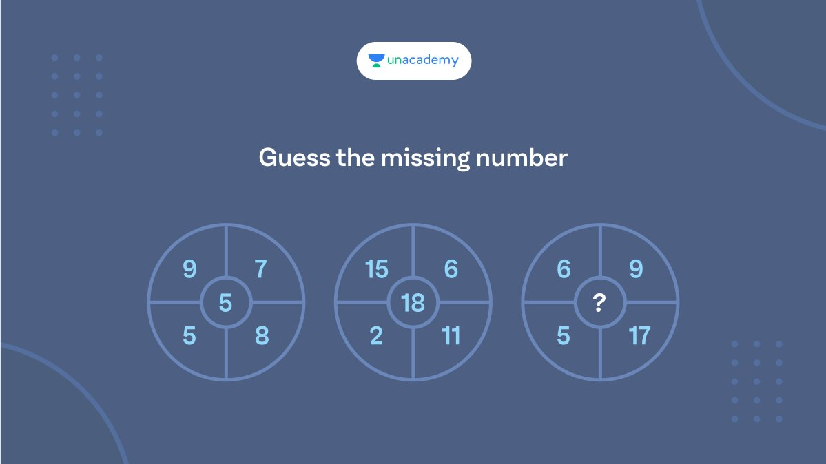 Can you guess the missing number? Tell us your answers in the comment section. #Puzzle #BrainTeaser