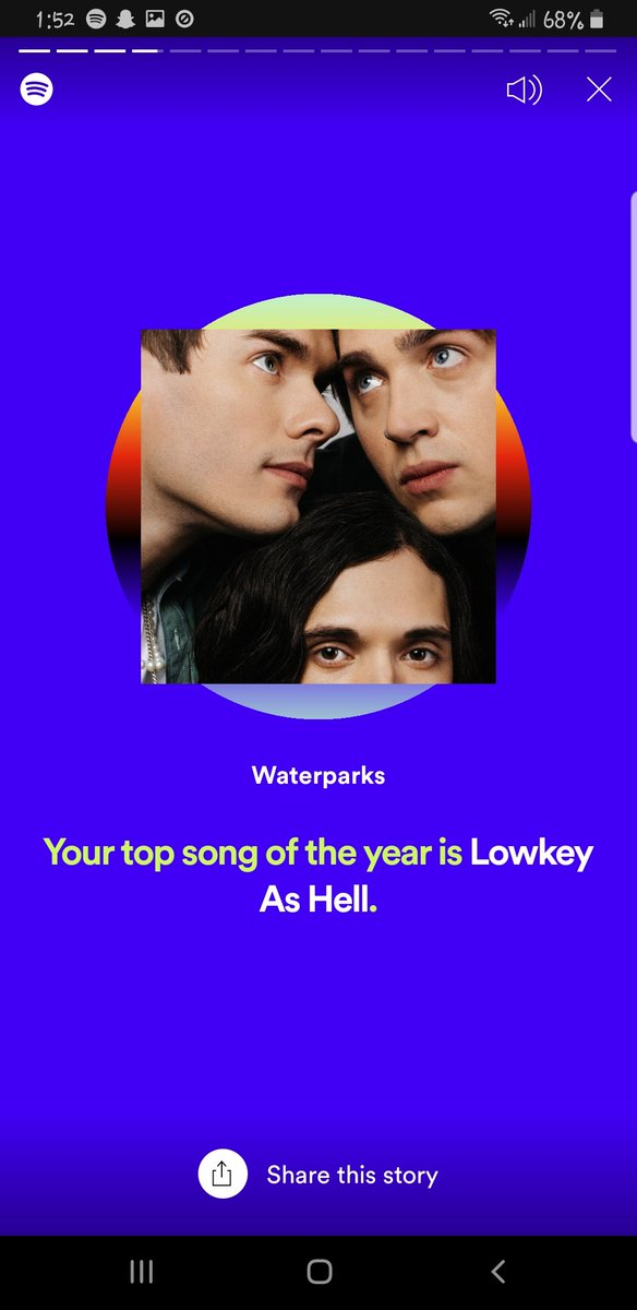 My 100th stream was on the 2nd day 😂 @waterparks @awsten @underscoregeoff #SpotifyWrapped #lowkeyashell