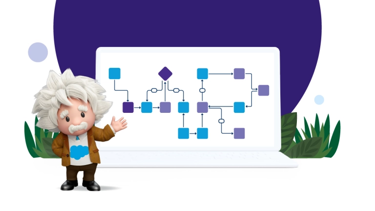 @salesforce, the global leader in #CRM, today introduced #EinsteinAutomate – an end-to-end workflow automation solution that empowers people and businesses to be more productive.   #AUTOMATION #Data #DigitalTransformation