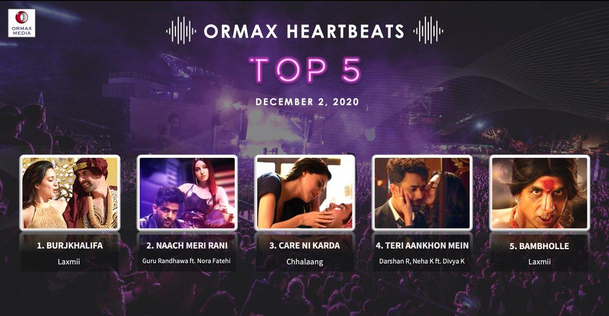 #OrmaxHeartbeats Top 5 (Dec 2)