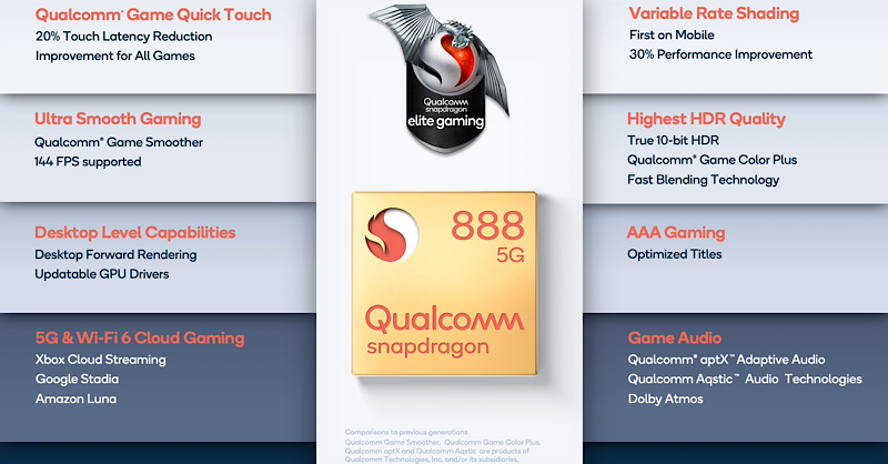 Snapdragon 888 Gaming highlights