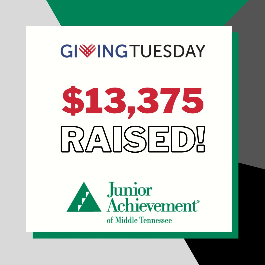 THANK YOU to those who supported JA during #GivingTuesday. Thanks to your generosity, we ended up raising $13,375, which will go toward ensuring our students gain the necessary skills and tools they need to be successful in the future. #ForEveryChild