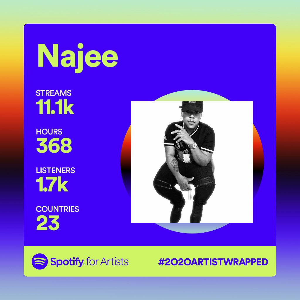 I promis can only go up from here⬆️⬆️ Special  thank you to all my supporters\fans, keep runnin it up for ya boy!!!!!!   #2020Wrapped #TrendingNow #Trending #rnb #artist #hiphop #applemusic #spotify #tidal #youtube #soundcloud #rap #septemberbaby  #2020ArtistWrapped #singer https://t.co/ttui4YhwGL