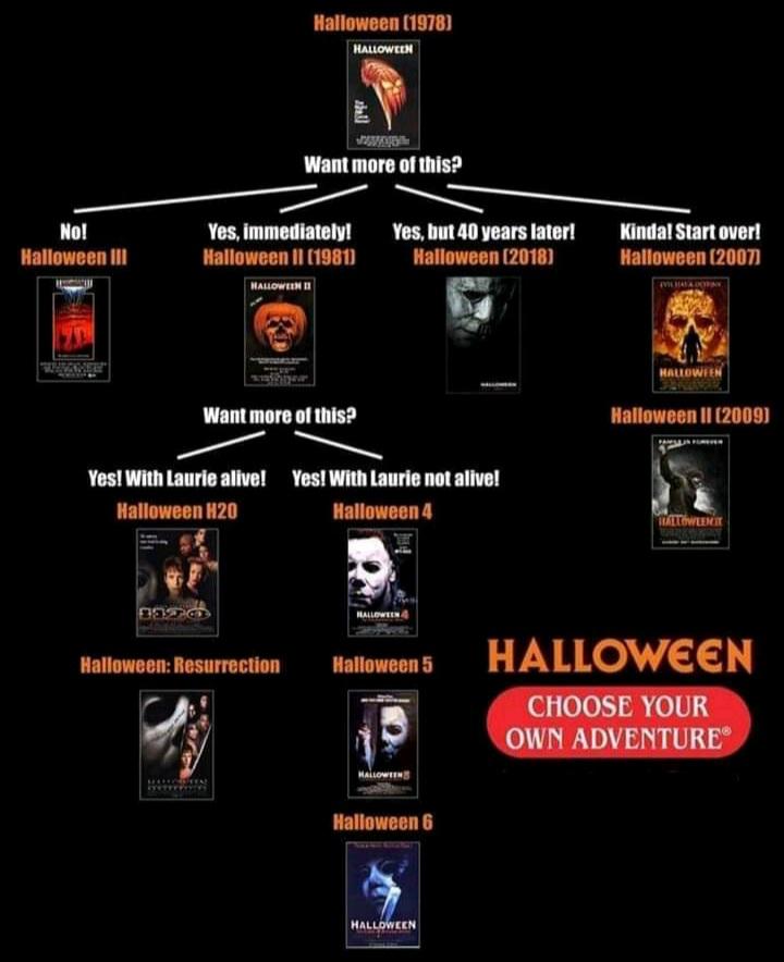 #Horror #Halloween2020 #HalloweenKills #HorrorFam #MutantFam https://t.co/CHjdPDmpht