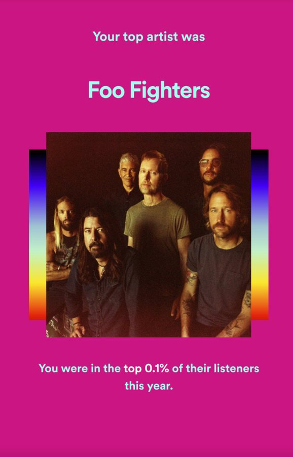 @GavinVerhey It took me A LOT listening of hours + using Walking After You twice a day as a lullaby to my baby daughter to get to @foofighters top 0.1%, lol.