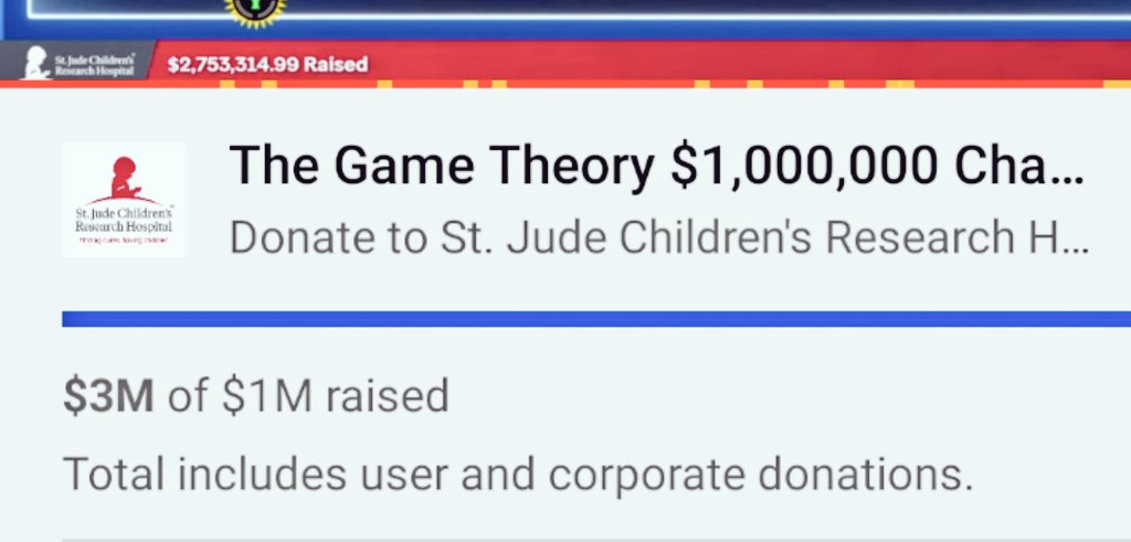 Still recovering from yesterday and processing the idea that we raised $3M+ in 10 hours. Thank you, thank you for everything.