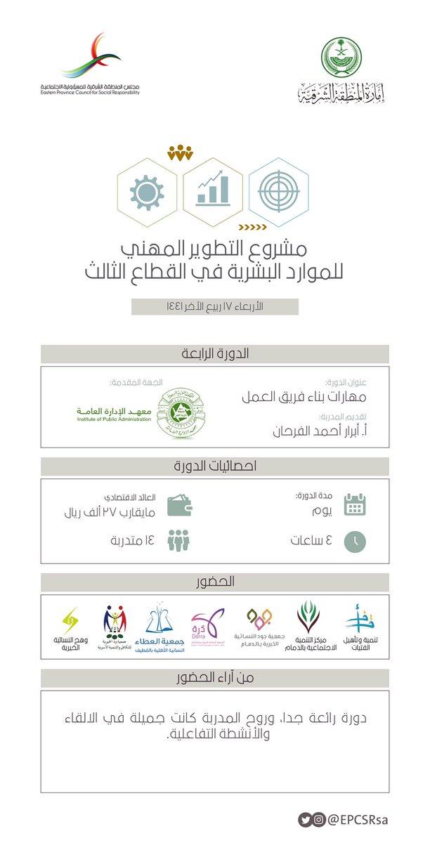 قُدمت الدورة الرابعة في مشروع #تمهين من المدربة وعضو معهد الإدارة العامة النسوي بالشرقية أ.أبرار أحمد الفرحان لـ ١٤ متدربة من منسوبات القطاع الثالث  #شكرا   @IPAConnect https://t.co/dozunoQGtm