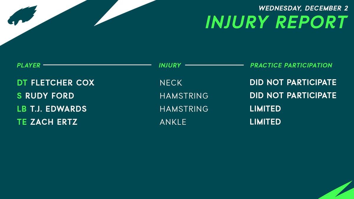 Wednesday Injury Report