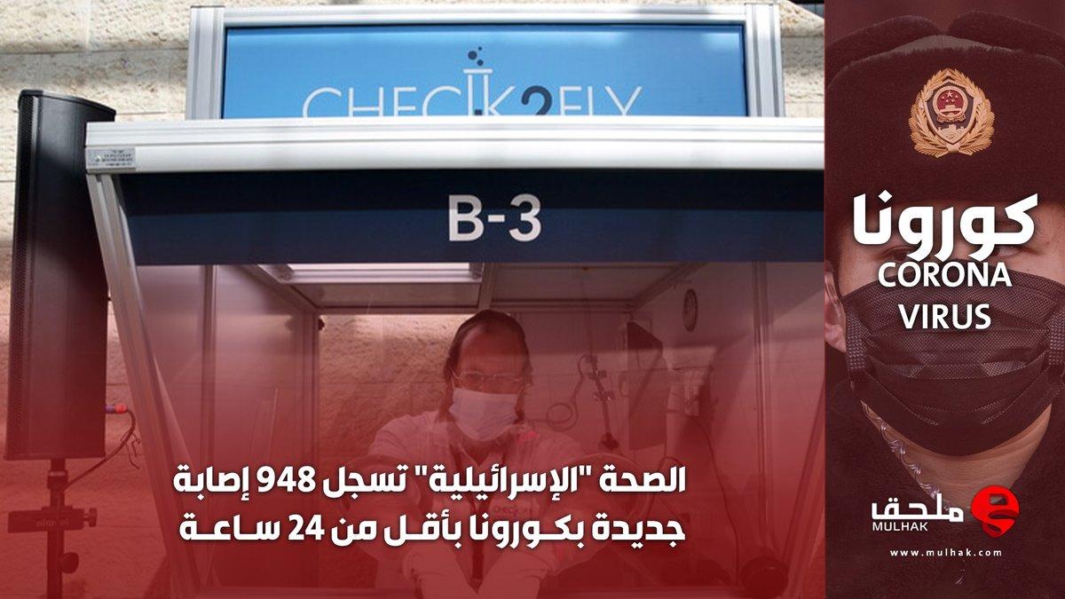 """الصحة """"الإسرائيلية"""" تسجل 948 إصابة جديدة بـ #كورونا بأقل من 24 ساعة  #ملحق"""