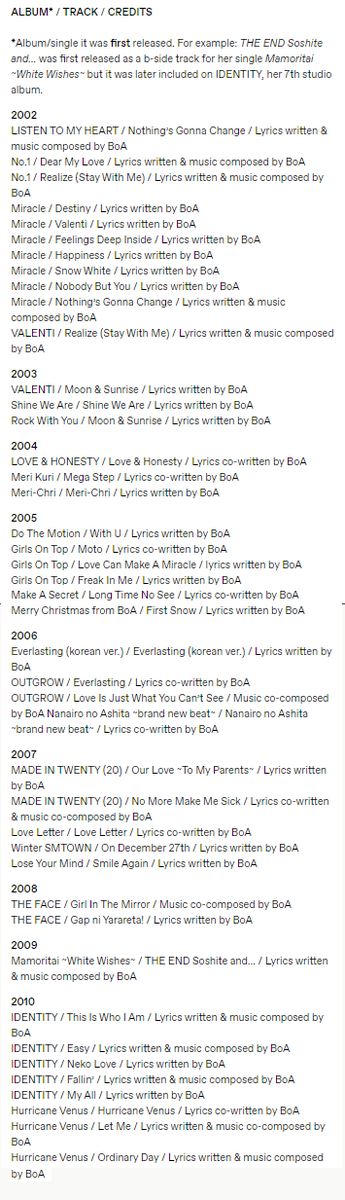 BoAs self composed songs 87 Lyric credits, 48 Composition credits UPDATE - 12/02/2020