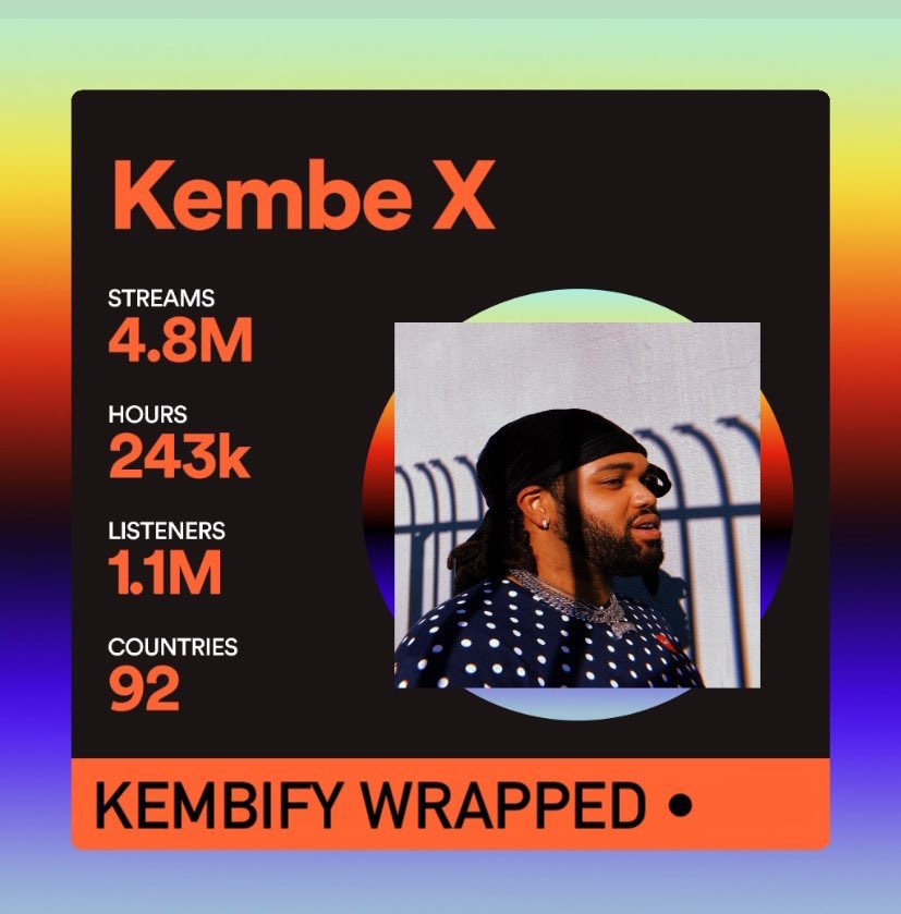 NO FREE PROMO 😂 we up 3x from last year. 1,100,000 individuals listened to KEMBE X on that one platform this year 🔶. Grateful for y'all. We not done this year either.   🟥🟩🟦⬜️🟧🟪🟨  ^^^anybody figure this out yet?