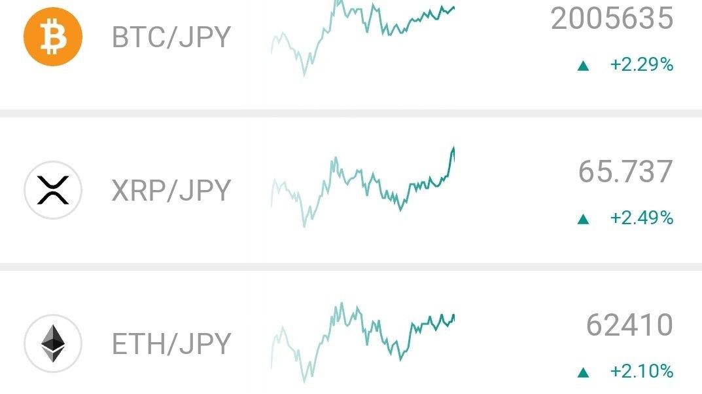 おはようございます🌅#今日の積み上げ ☑️YouTube仮想通貨分析動画☑️動画JAL&ANAの株は買いか?☑️YouTubeフジマナ大学動画未定☑️ラジオアプリstand fm1本☑️ブログ記事1本#ブログ #ブログ書け#YouTube #動画撮れ #仮想通貨 #株式投資