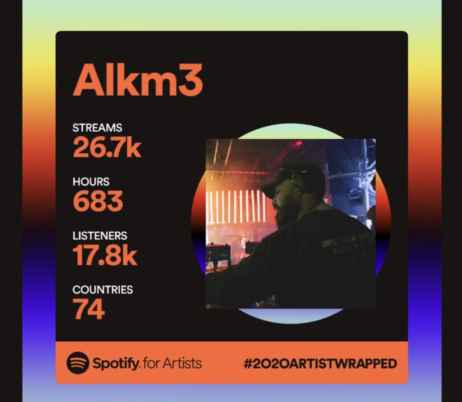"""Thank you to everyone listening out there! I couldn't do this without you! ❤️❤️❤️ Here is another new song coming soon!  """"One Love"""" - https://t.co/kbv3nOOeRs #1️⃣❤️ #SpotifyWrapped2020 #alkm3 #EDM #EDMTwitter #NewMusic #futurebass #onelove #dj #producer https://t.co/SgdSyPnftX"""