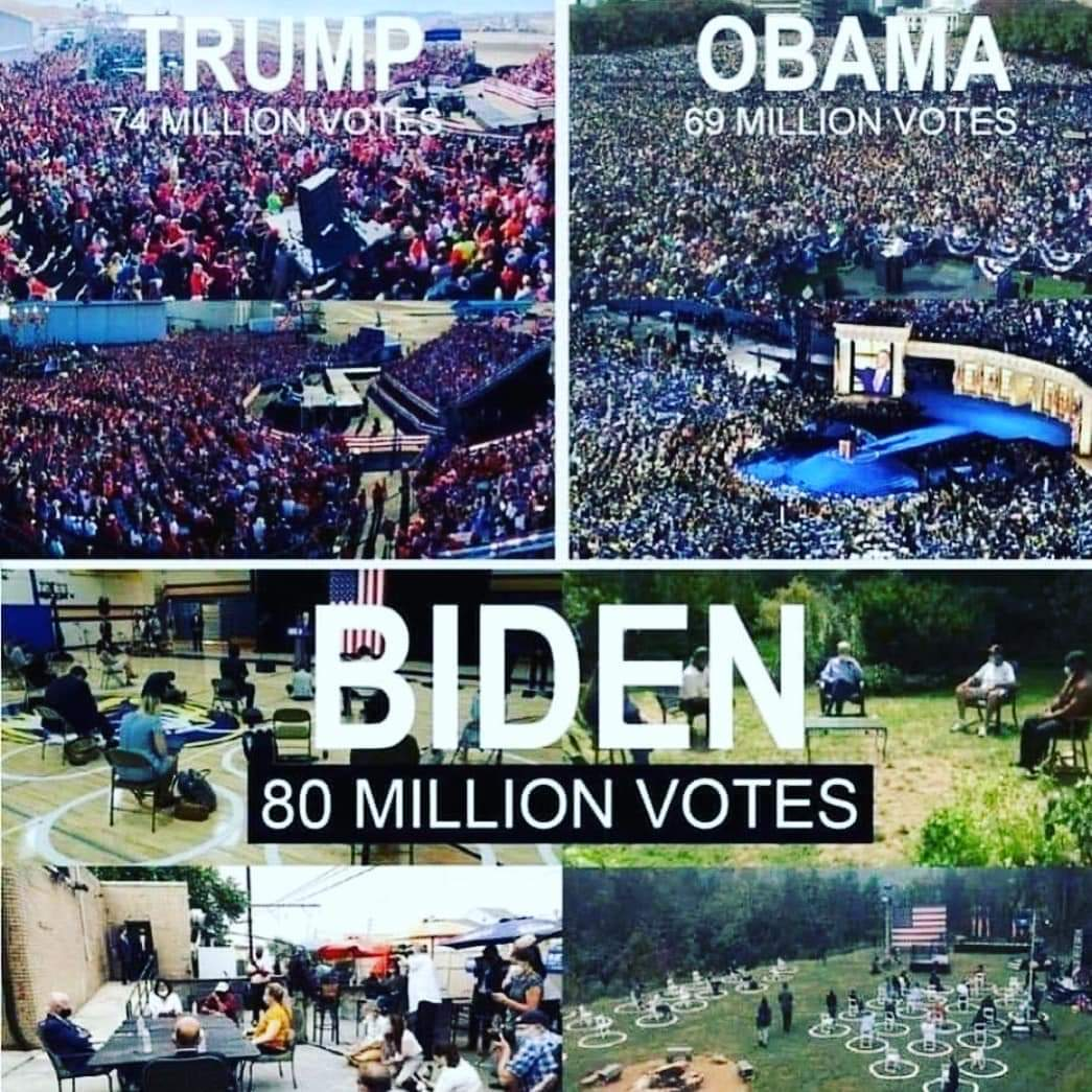 #Trump2020Lanslide