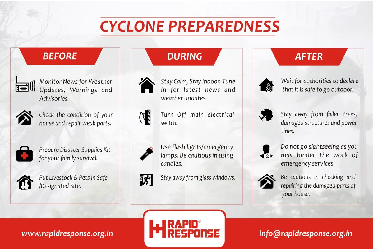 #CycloneBurevi nearing Southern #TamilNadu. #Preparedness is the best way to save lives & reduce damage. Be prepared and Stay Safe! #BureviCyclone #Burevi