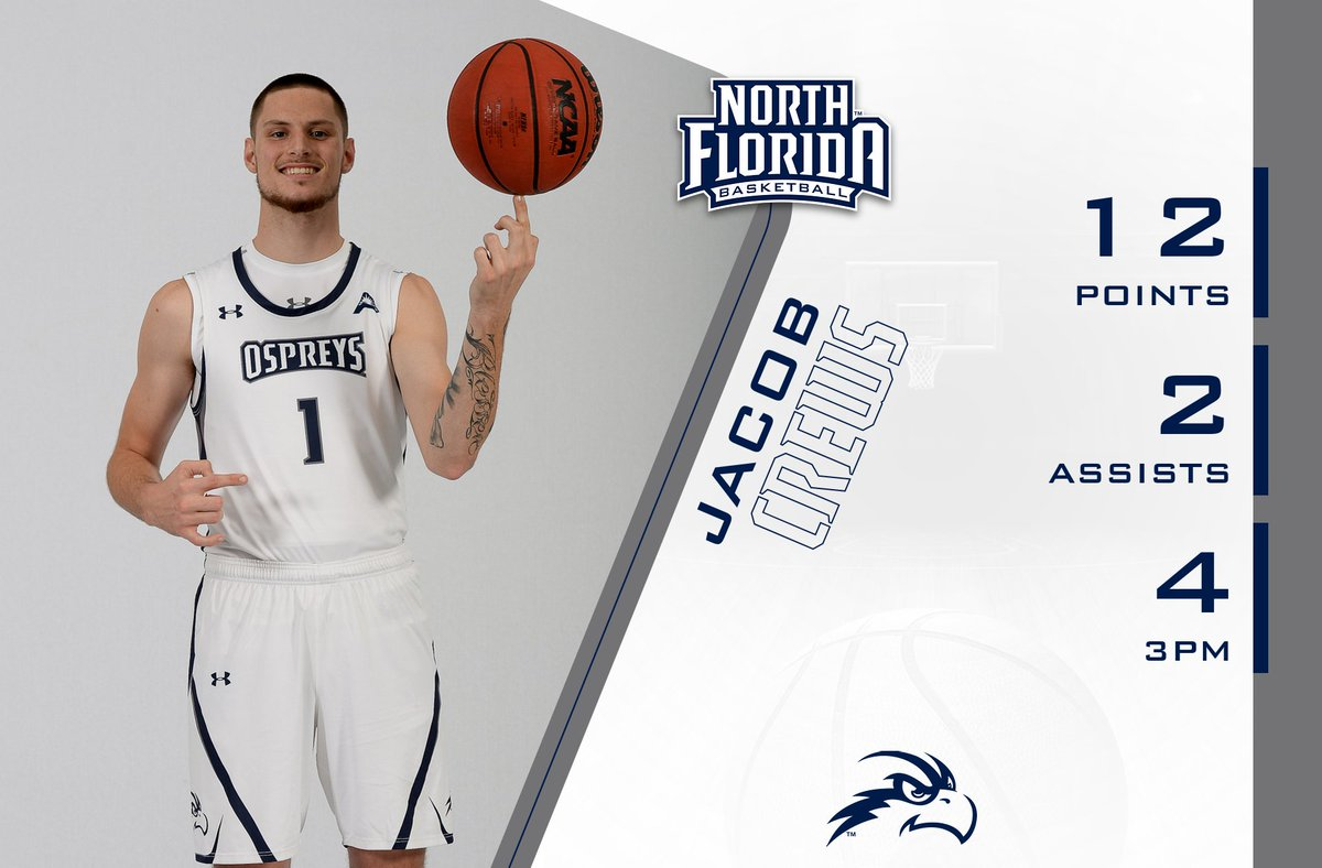 Solid showing for @JacobCrews35 off the bench tonight for Ospreys vs No. 22 Florida State #SWOOPLife