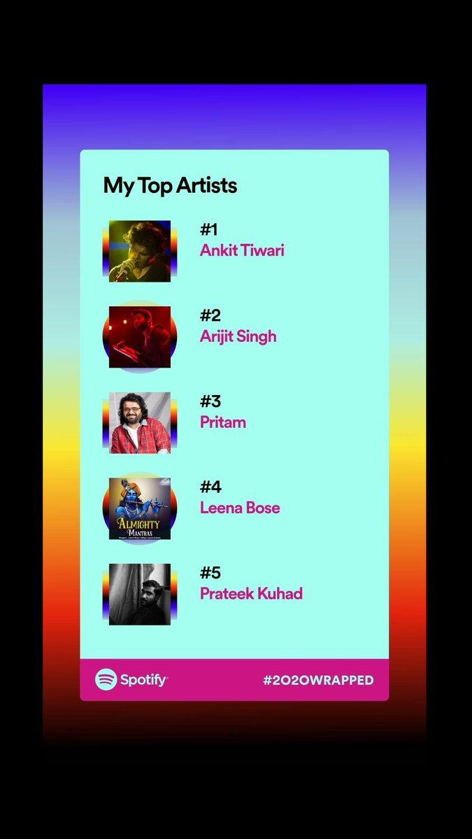 @officiallyAnkit #ArijitSingh @ipritamofficial #LeenaBose @prateekkuhad #Sadak2 #Ludo  Thank youuuuuu!  @Spotify #2020Wrapped