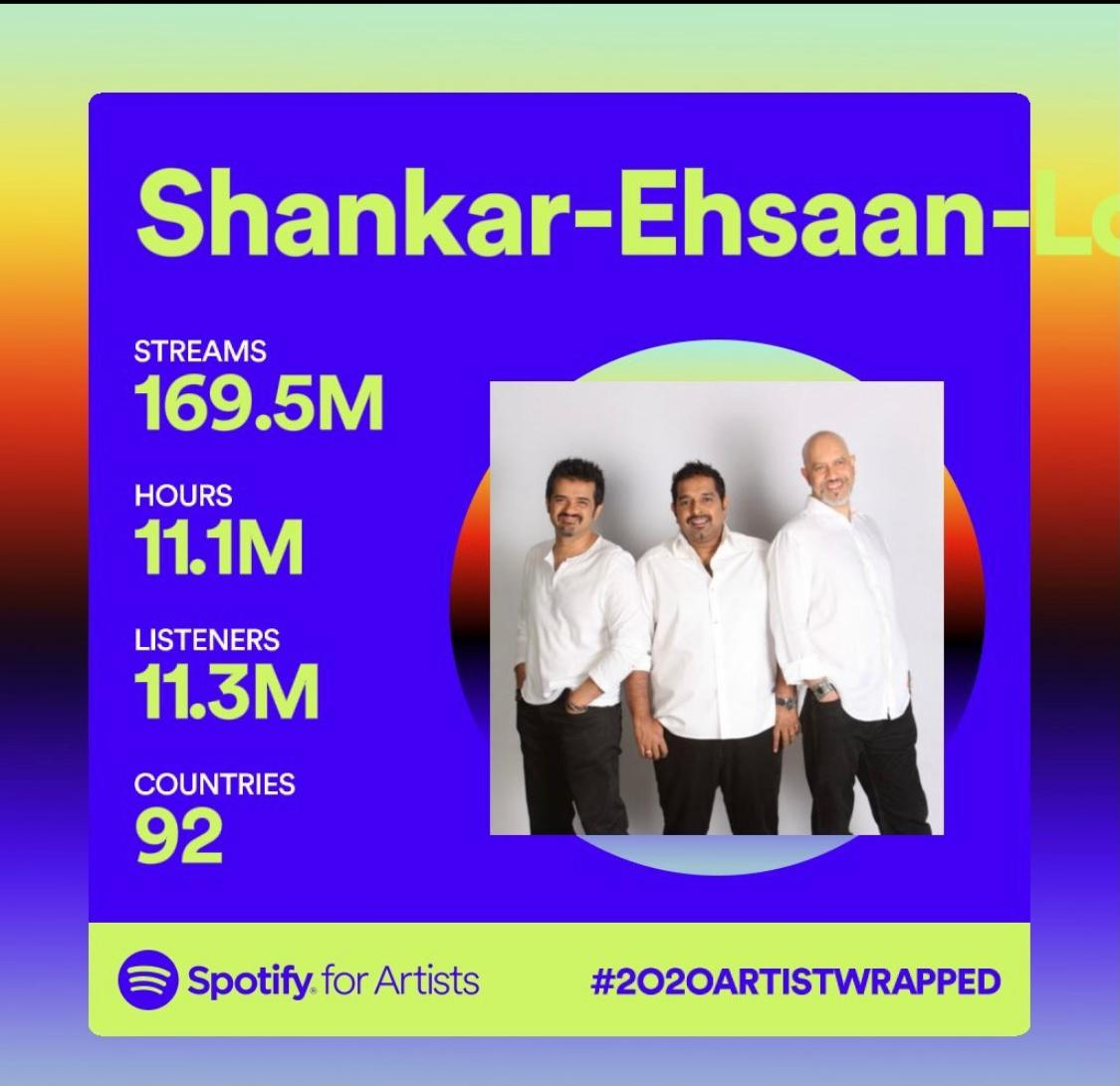Thank you for all the love you all have showered us with over the year! @Shankar_Live @EhsaanNoorani @loy_mendonsa