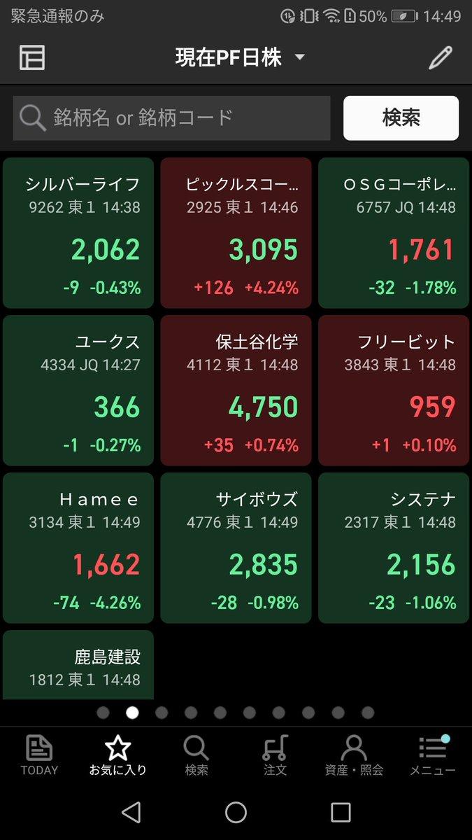 株価 スプランク