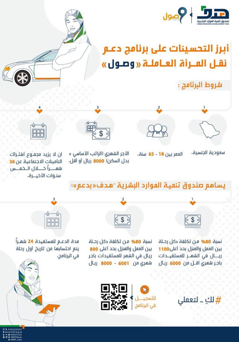 الى جميع الموظفات السعوديات في #القطاع_الخاص  برنامج نقل المرأة العاملة #وصول  يدفع  ٨٠٪ من قيمة التوصيل من والى منزلكِ . ويرفع سقف الدعم للمستفيدات الى ١١٠٠ ريال شهريا   للتسجيل :    #لك_لتعملي