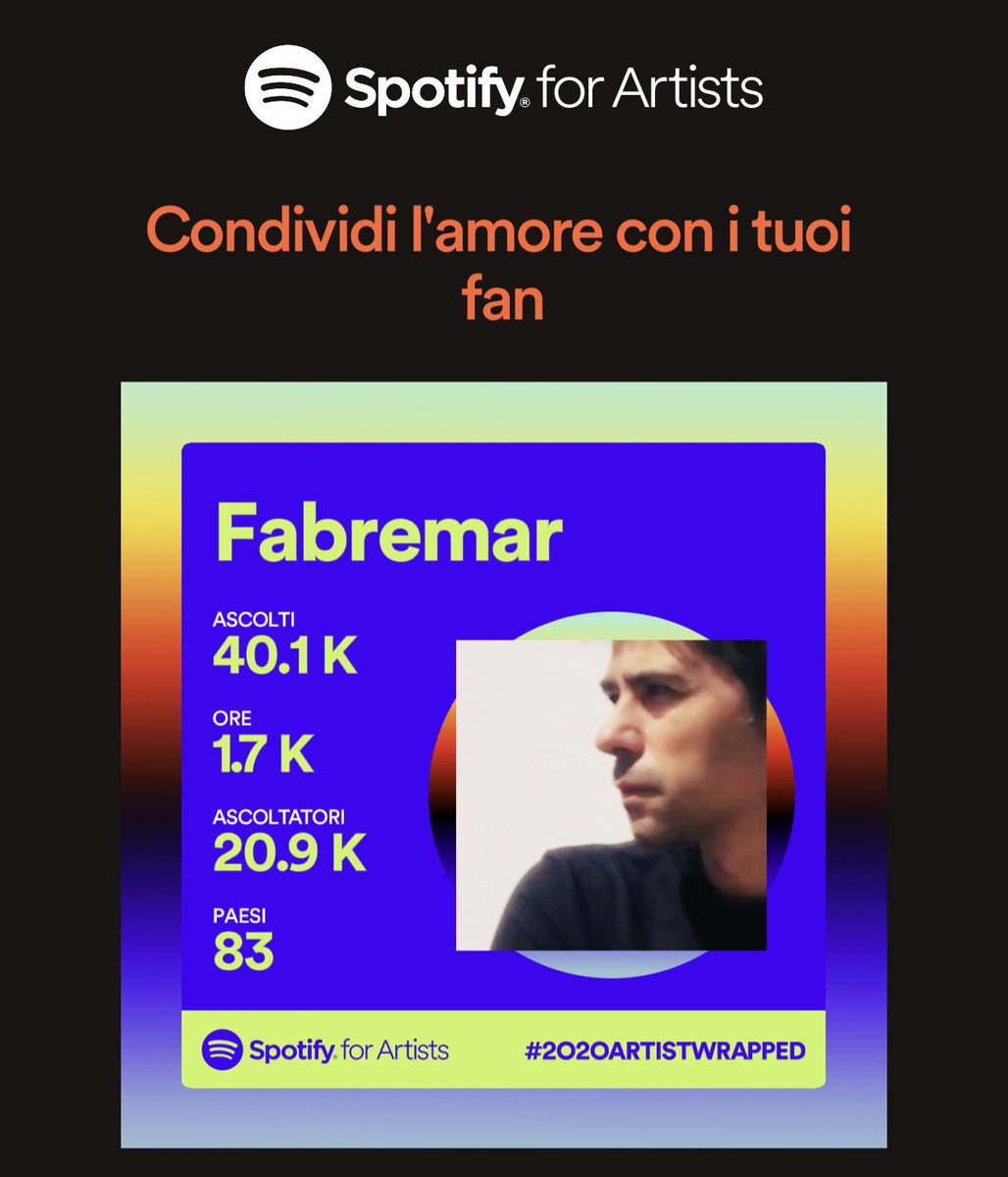 #Spotify #spotifyforartists #SpotifyWrapped2020 #Spotify2020 #SpotifyArtistWrapped2020 #spotifyedm #edmmusic #dancemusic #popmusic #djprod #ITUNES #musicproducer #MusicProducers #musicproduction https://t.co/SfqeapU9uu