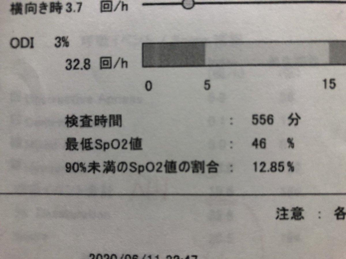 度 値 飽和 酸素 正常