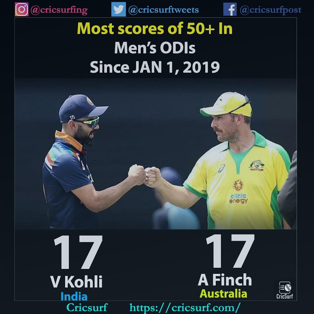 Virat and Finch Top the List #viratkohli #ipl #cricket #rohitsharma #msdhoni #anushkasharma #india #rcb #indiancricketteam #dhoni #virat #klrahul #icc #love #sachintendulkar #hardikpandya #indiancricket #teamindia #csk #kingkohli #kohli #abdevilliers #viratians #virushka #bcci