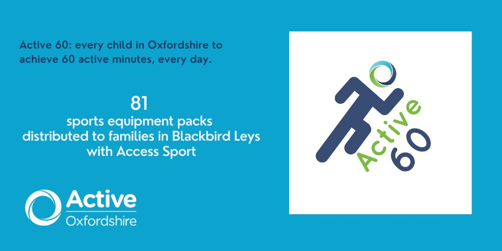 #ActiveReach is helping make a difference in #Oxford with our partners @AccessSport  81 Sports Equipment Packs delivered ✅ = 286 Individuals 👨👨👧👦 More here: https://t.co/V4wekXvwFX @Sport_England @ActivePartners_