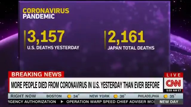 """JUST NOW:  """"The U-S reported more deaths yesterday..more than 3 thousand...than Japan has suffered the ENTIRE PANDEMIC. We did it 1 day.""""  @NewDay"""