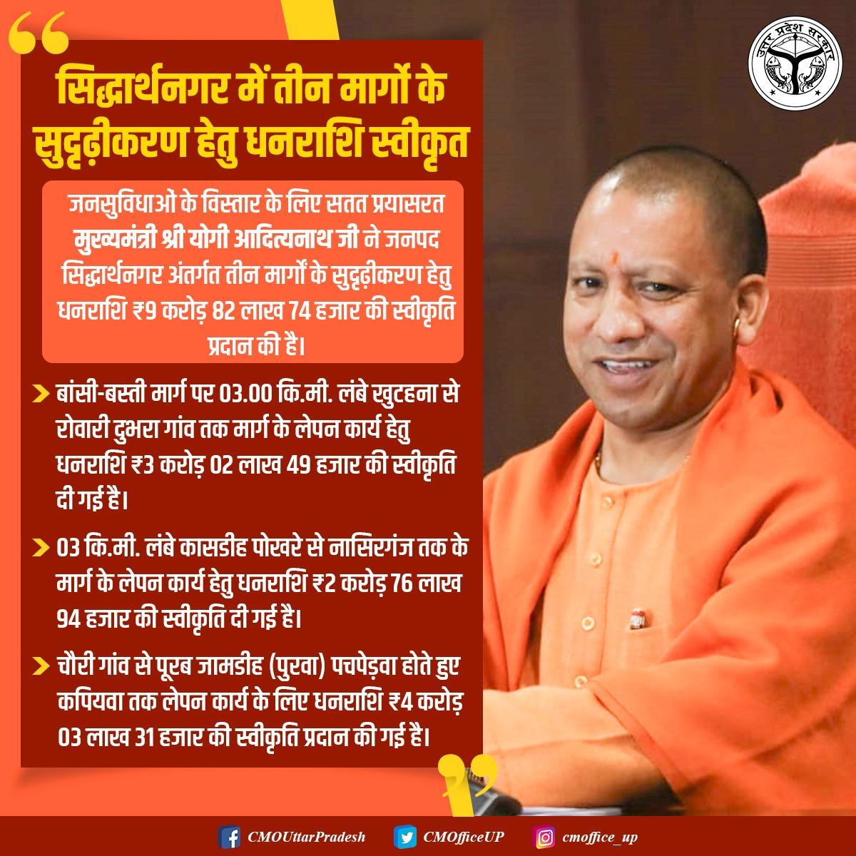 जनसुविधाओं के विस्तार के लिए सतत प्रयासरत मुख्यमंत्री श्री @myogiadityanath जी ने जनपद सिद्धार्थनगर अंतर्गत तीन मार्गों के सुदृढ़ीकरण हेतु धनराशि ₹9 करोड़ 82 लाख 74 हजार की स्वीकृति प्रदान की है।  @spgoyal @sanjaychapps1 @74_alok