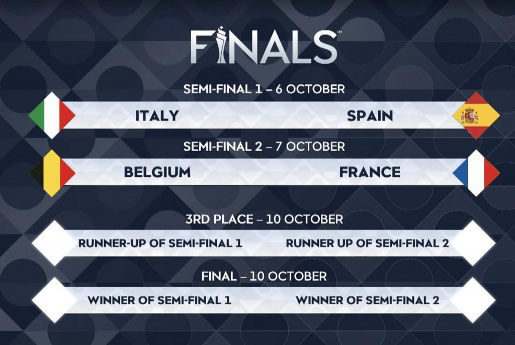#عاجل: قرعة  نصف نهائي دوري الامم الأوروبية تضع #إيطاليا بمواجهة #إسبانيا،في حين تلعب فرنسا مع #بلجيكا  #الخليج_الرياضي   #الخليج_خمسون_عاماً