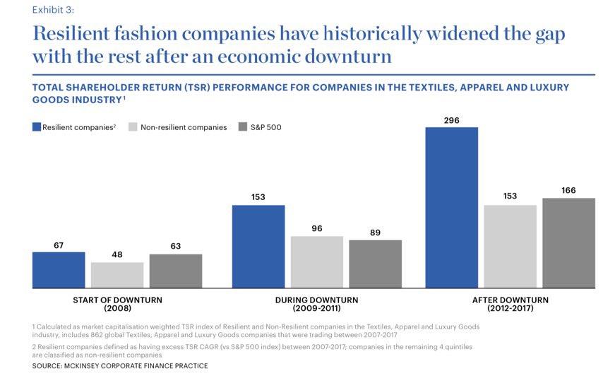 test Twitter Media - McKinsey bracht zijn State of Fashion 2021 rapport uit.  Daarin onder meer interviews met Louis Vuitton CEO Michael Burke, Alibaba Group VP Mike Hu and Kering CDO Grégory Boutté.  https://t.co/aJr84oe3an https://t.co/7MRfYV4KXK