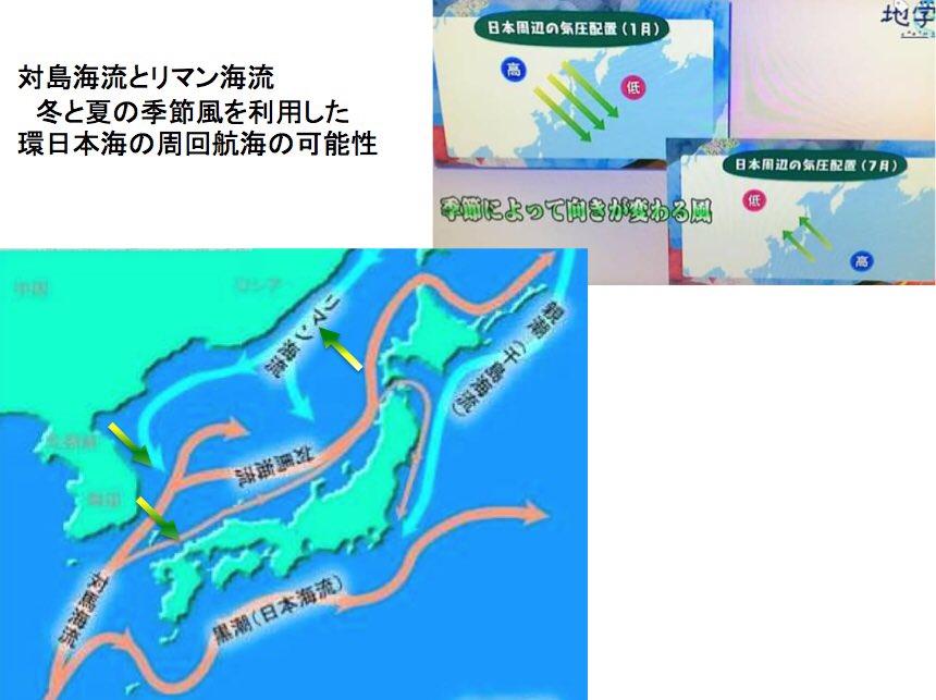 """かわらっぴ on Twitter: """"◯季節風を利用した日本海の渡海可能性 ..."""