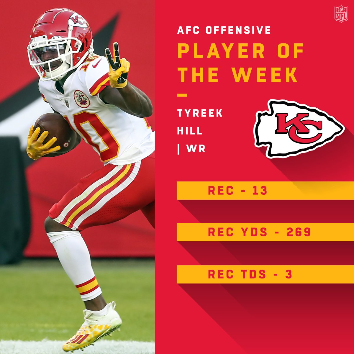 Players of the Week for Week 12  NFC Offense: #Vikings Kirk Cousins Defense: #Falcons Jacob Tuioti-Mariner Special: #49ers Robbie Gould  AFC Offense: #Chiefs Tyreek Hill Defense: #Bills A.J. Klein Special: #Patriots Nick Folk