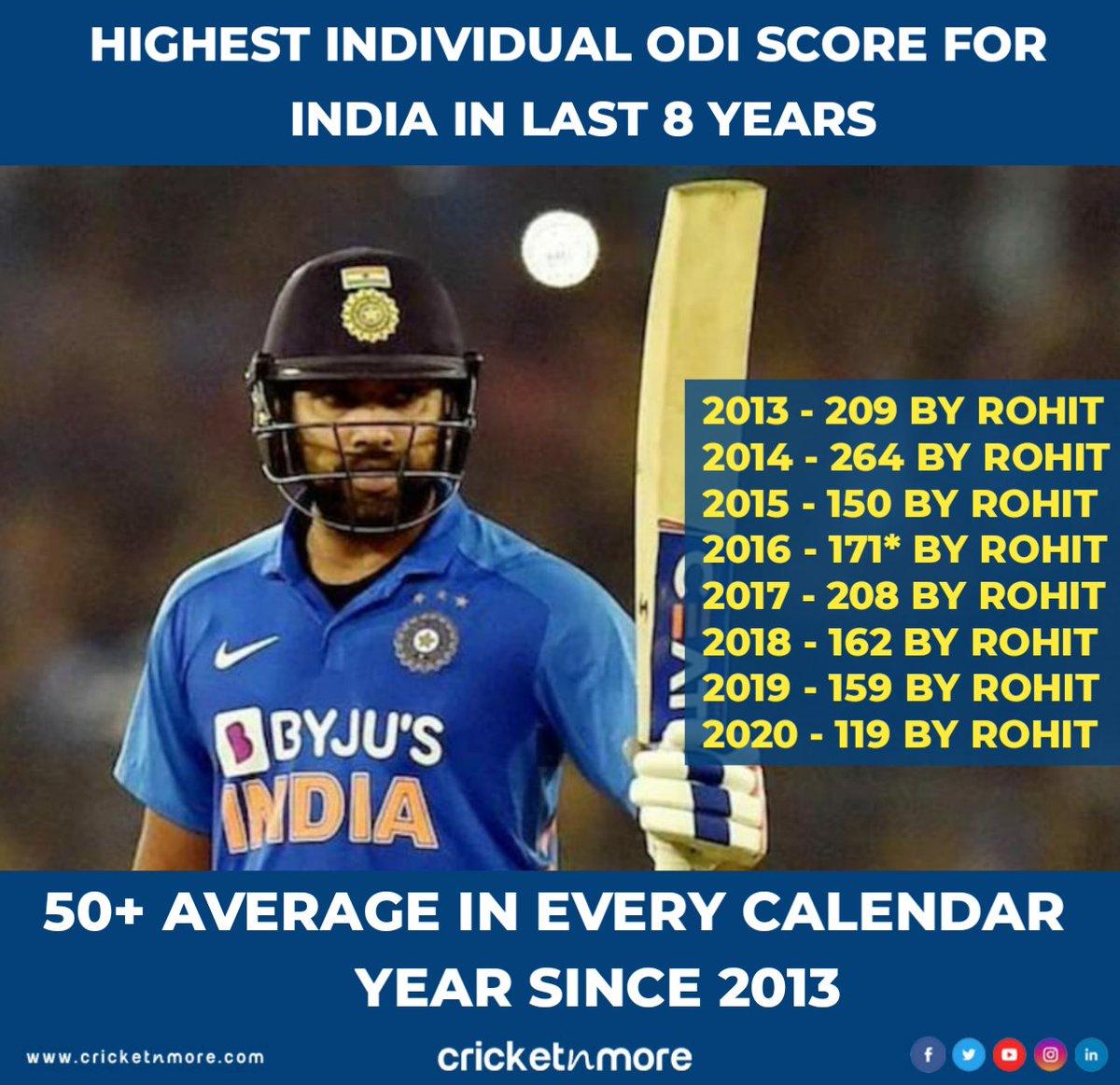 Dominance! . . #ipl #iplauction #indiancricket #teamindia #mumbaiindians #rohitsharma #hitman