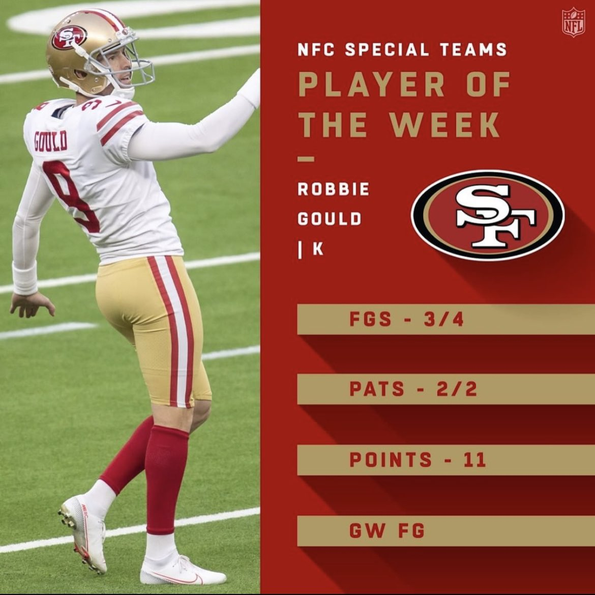 Robbie Gould NFC Special Teams Player of the Week #49ers #FTTB #NFLse