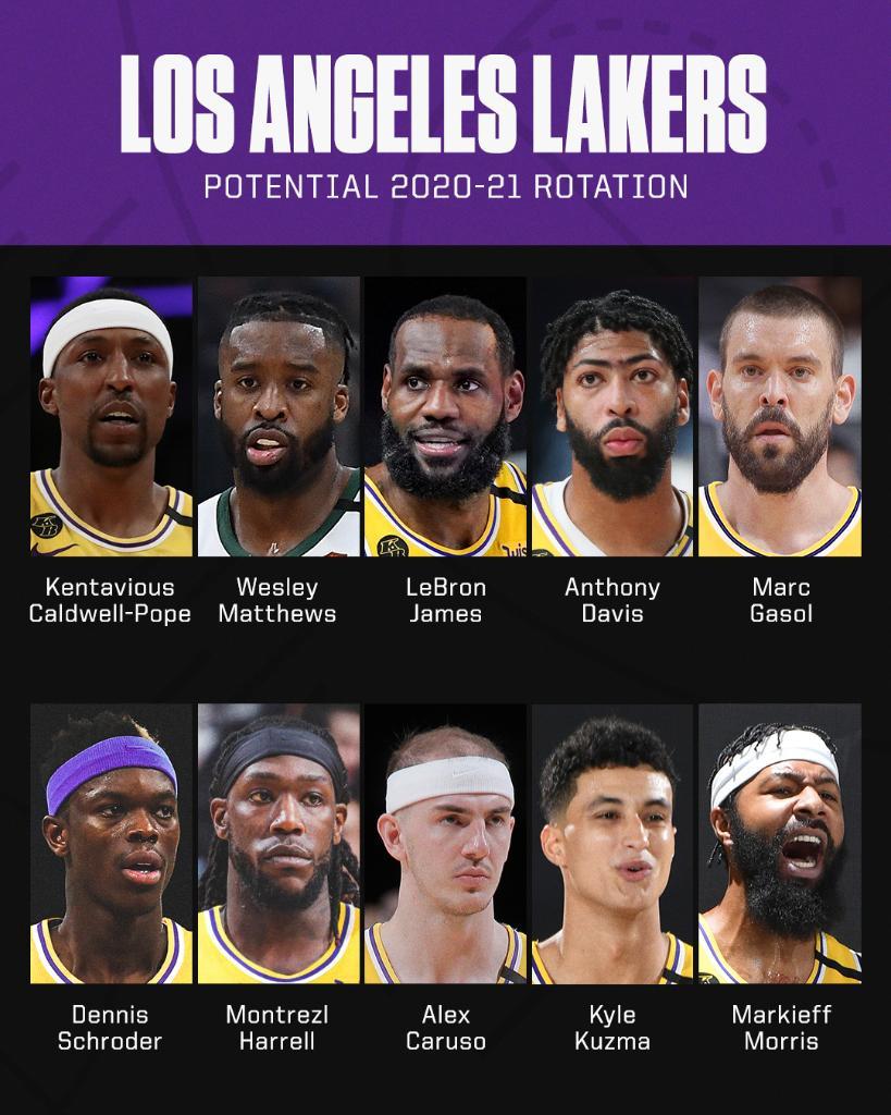 Los Angeles Lakers han cambiado a Rajon Rondo, Avery Bradley, Danny Green, Dwight Howard y JaVale McGee por Dennis Schroder, Montrezl Harrell, Wes Matthews y Marc Gasol y además han conseguido extender a Anthony Davis y LeBron James   Offseason perfecta. 🔝🔝🔝 https://t.co/te5WCACusq