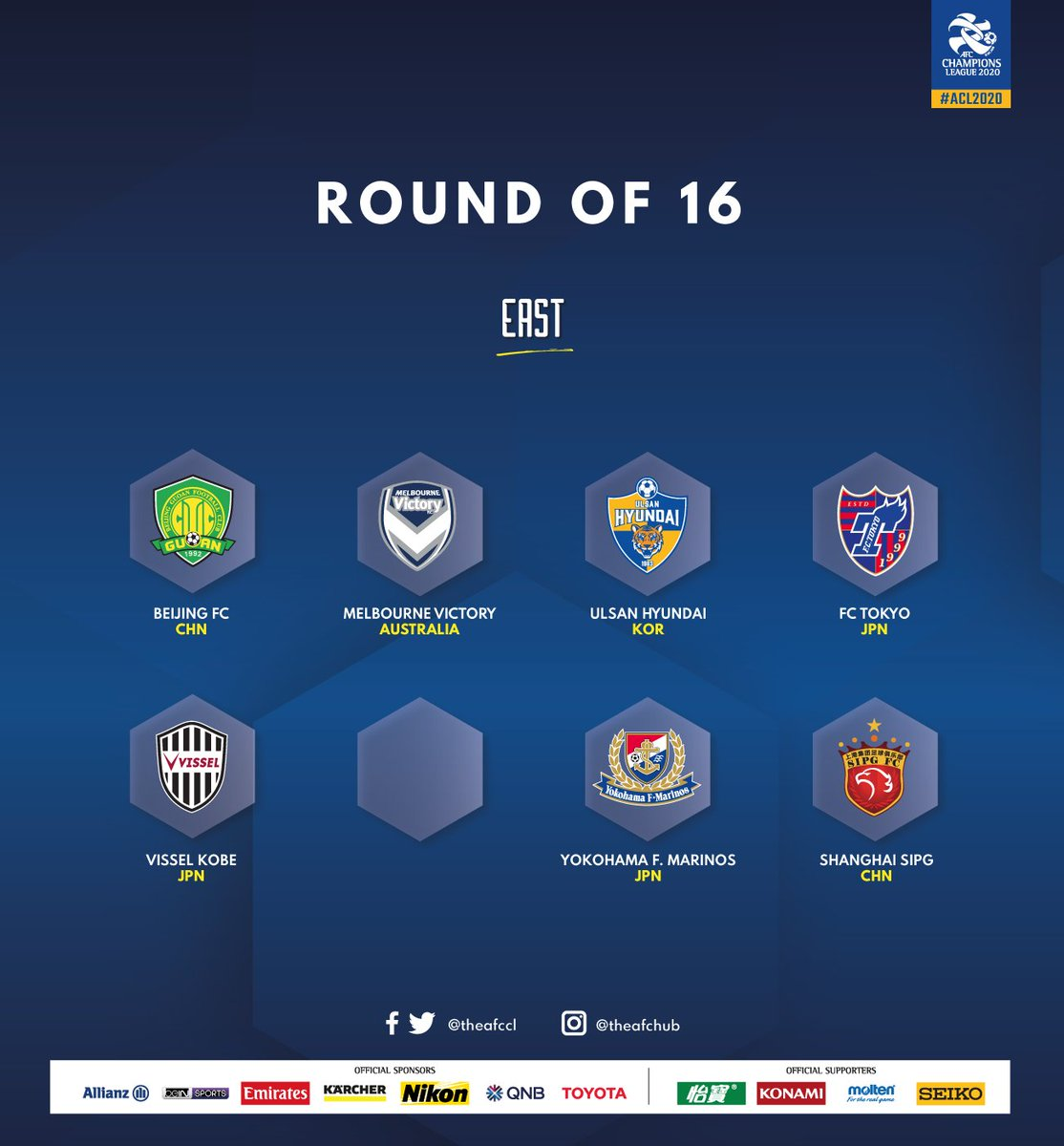 7️⃣  teams are set 🤔  who will be the 8️⃣ th from the East?  #ACL2020
