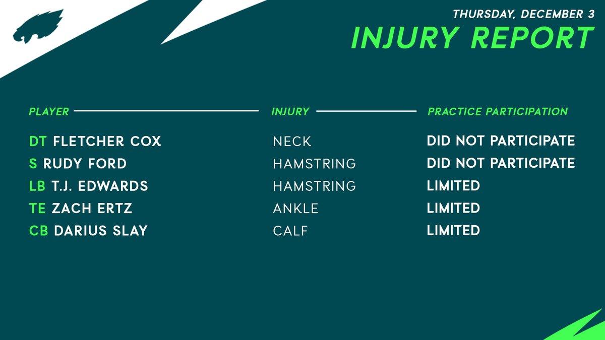 Thursday Injury Report