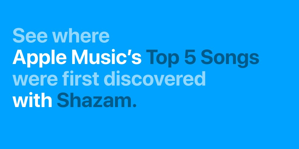 See where @AppleMusic's Top 5 Songs of 2020 were first discovered with Shazam.
