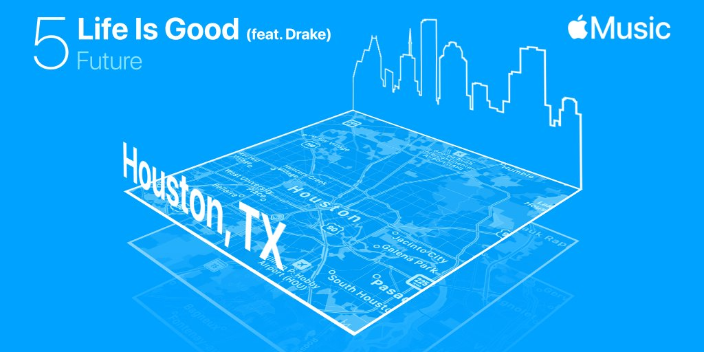 #LifeIsGood by @1future was first discovered with Shazam in Houston, TX & is number 5 on @AppleMusic's Global Top 100 of 2020: